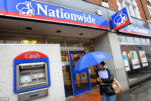 Nationwide Mortgage Review
